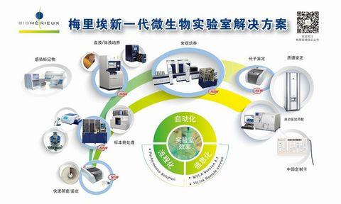 免疫与病原微生物学_中华医学会临床微生物及感染免疫学术研讨会 | 生物梅里埃中国